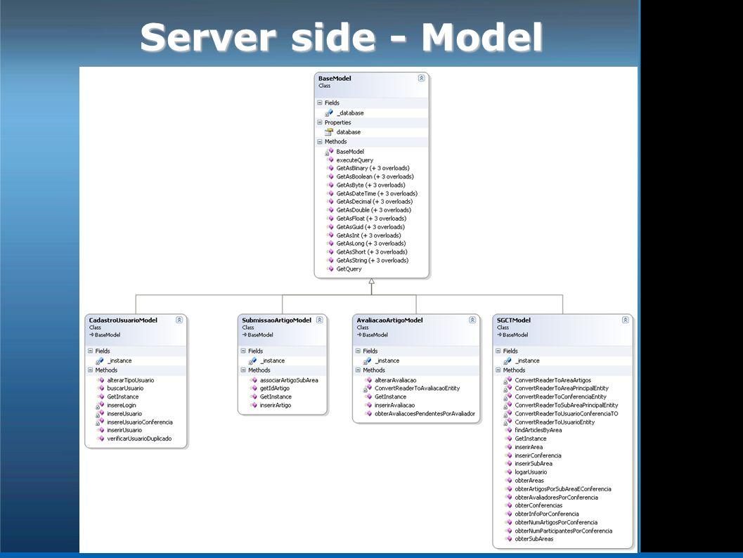 Server side - Model