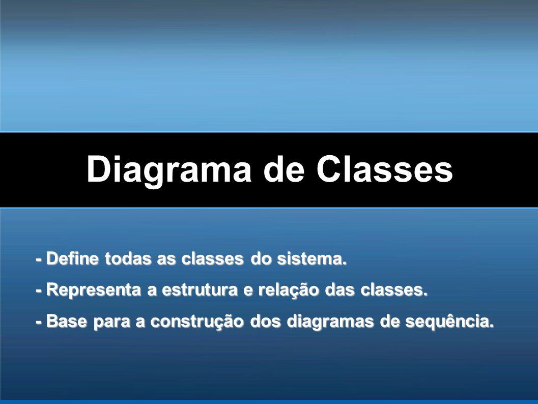 Diagrama de Classes - Define todas as classes do sistema. - Representa a estrutura e relação das classes. - Base para a construção dos diagramas de se