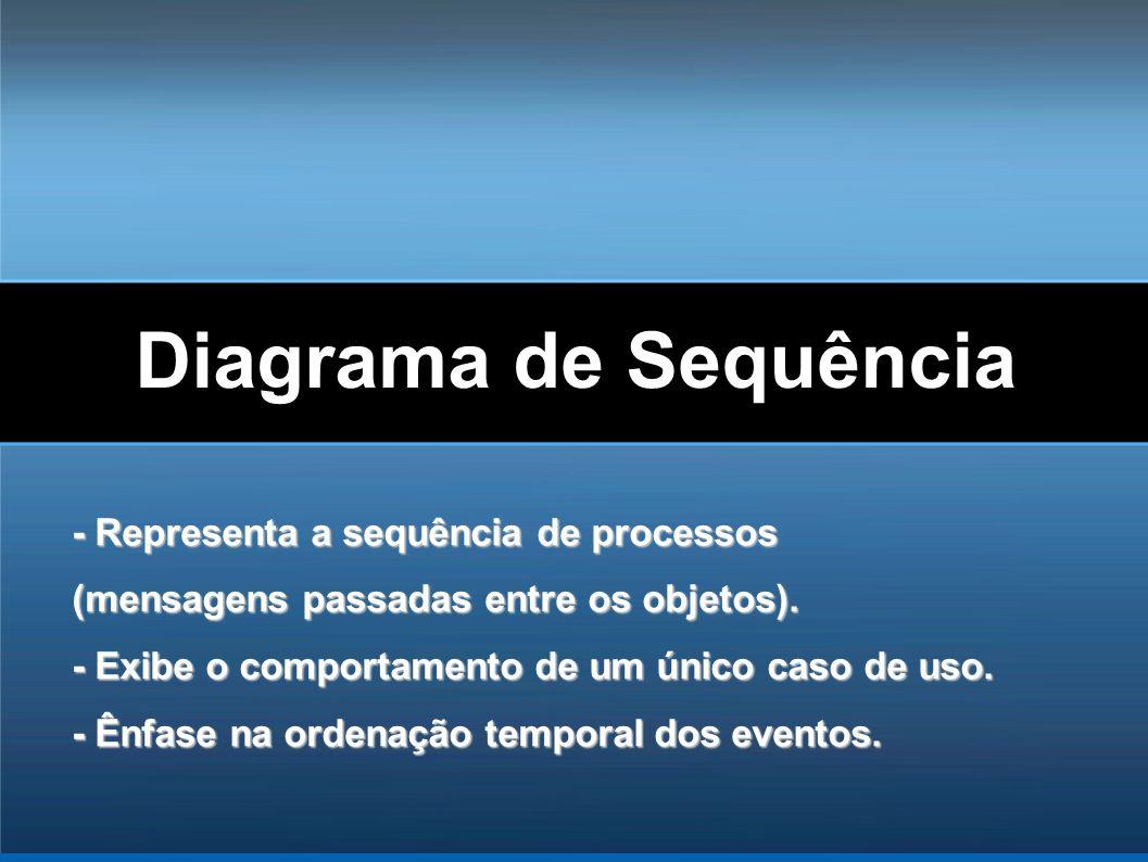 Diagrama de Sequência - Representa a sequência de processos (mensagens passadas entre os objetos). - Exibe o comportamento de um único caso de uso. -