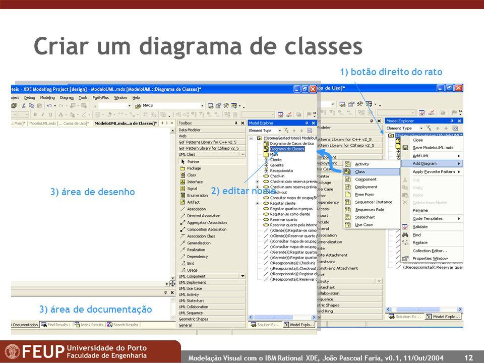 Modelação Visual com o IBM Rational XDE, João Pascoal Faria, v0.1, 11/Out/2004 12 Criar um diagrama de classes 1) botão direito do rato 2) editar nome 3) área de desenho 3) área de documentação