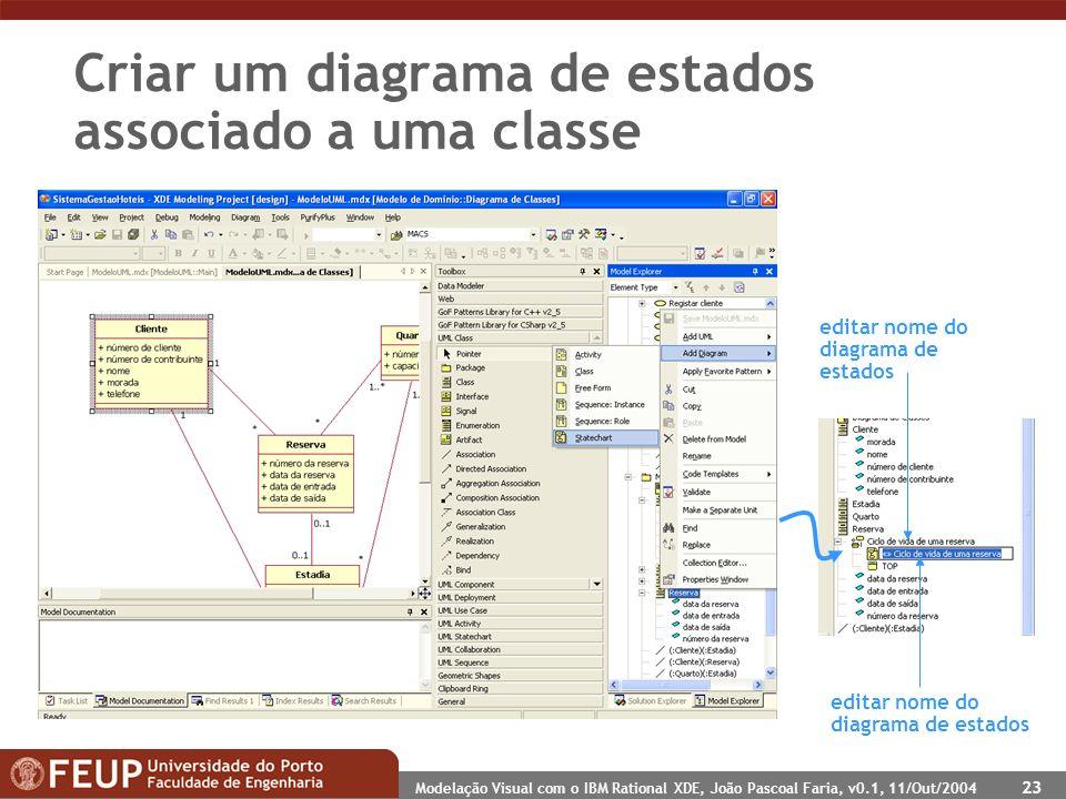 Modelação Visual com o IBM Rational XDE, João Pascoal Faria, v0.1, 11/Out/2004 23 Criar um diagrama de estados associado a uma classe editar nome do d