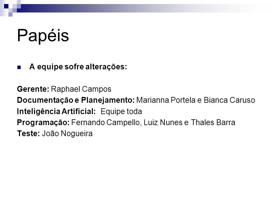 Papéis A equipe sofre alterações: Gerente: Raphael Campos Documentação e Planejamento: Marianna Portela e Bianca Caruso Inteligência Artificial: Equip
