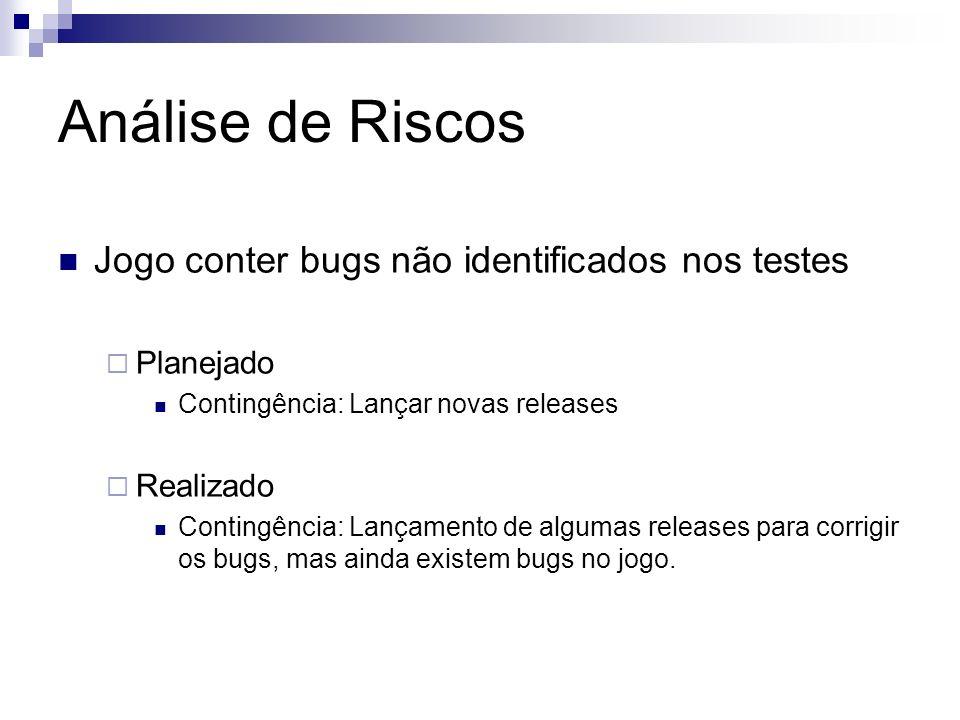 Análise de Riscos Jogo conter bugs não identificados nos testes Planejado Contingência: Lançar novas releases Realizado Contingência: Lançamento de al