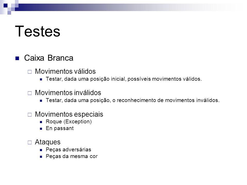 Caixa Branca Movimentos válidos Testar, dada uma posição inicial, possíveis movimentos válidos. Movimentos inválidos Testar, dada uma posição, o recon