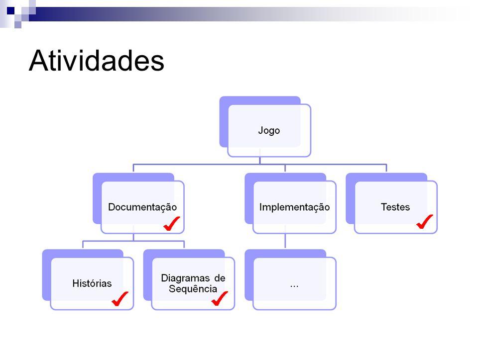 Caixa Branca Movimentos válidos Testar, dada uma posição inicial, possíveis movimentos válidos.
