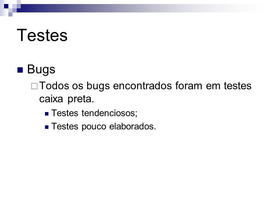 Testes Bugs Todos os bugs encontrados foram em testes caixa preta. Testes tendenciosos; Testes pouco elaborados.