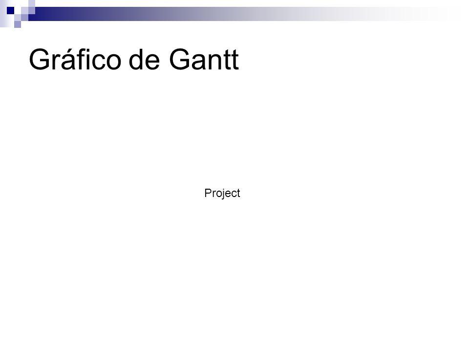 Gráfico de Gantt Project