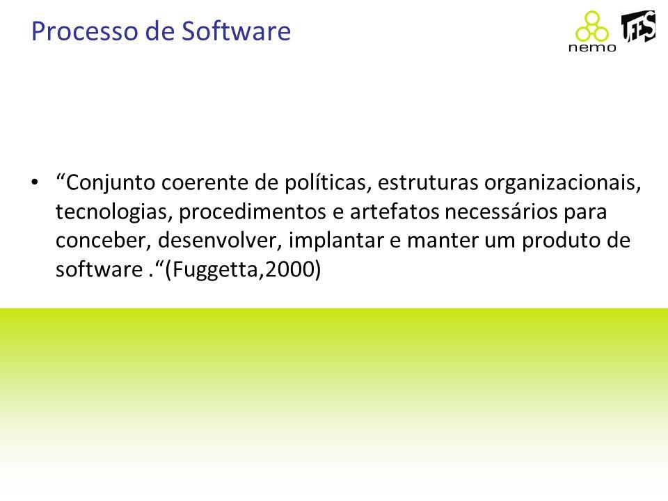 Processo de Software Conjunto coerente de políticas, estruturas organizacionais, tecnologias, procedimentos e artefatos necessários para conceber, des