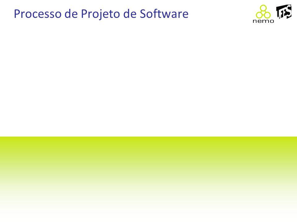 Processo de Projeto de Software