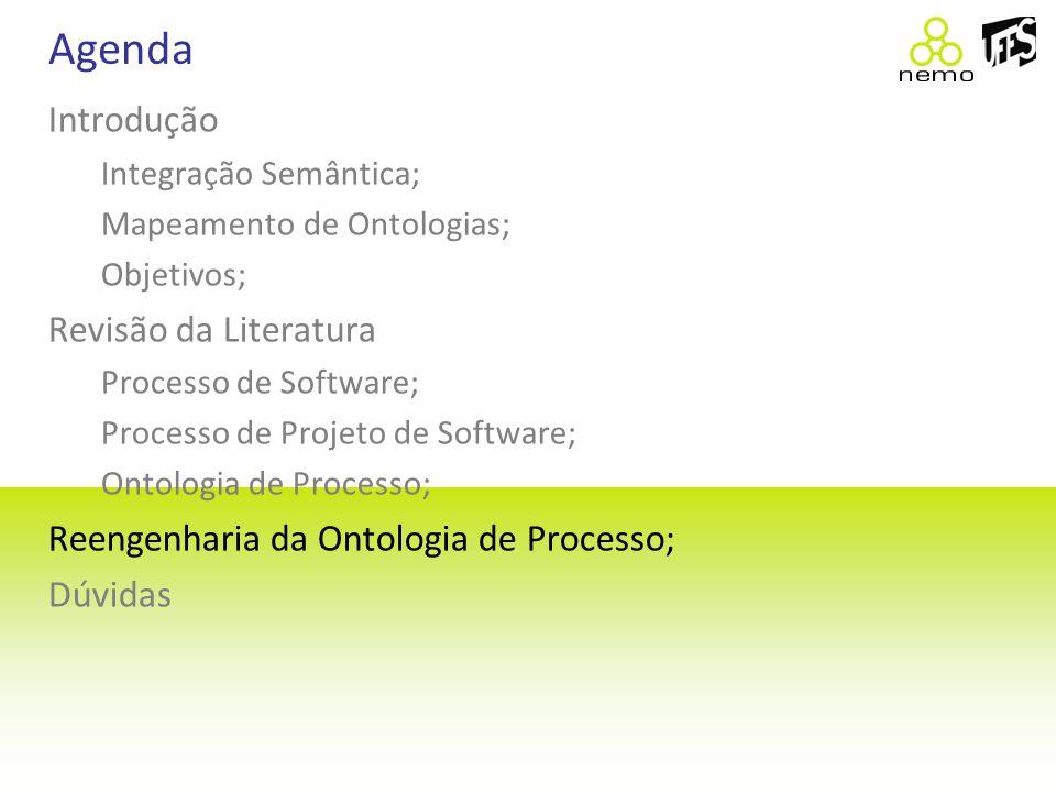 Agenda Introdução Integração Semântica; Mapeamento de Ontologias; Objetivos; Revisão da Literatura Processo de Software; Processo de Projeto de Softwa
