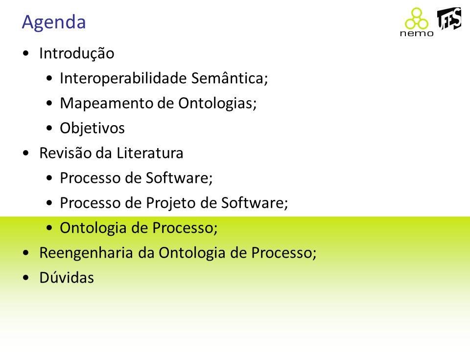 Agenda Introdução Interoperabilidade Semântica; Mapeamento de Ontologias; Objetivos Revisão da Literatura Processo de Software; Processo de Projeto de