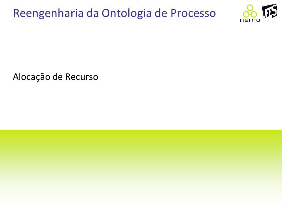 Reengenharia da Ontologia de Processo Alocação de Recurso