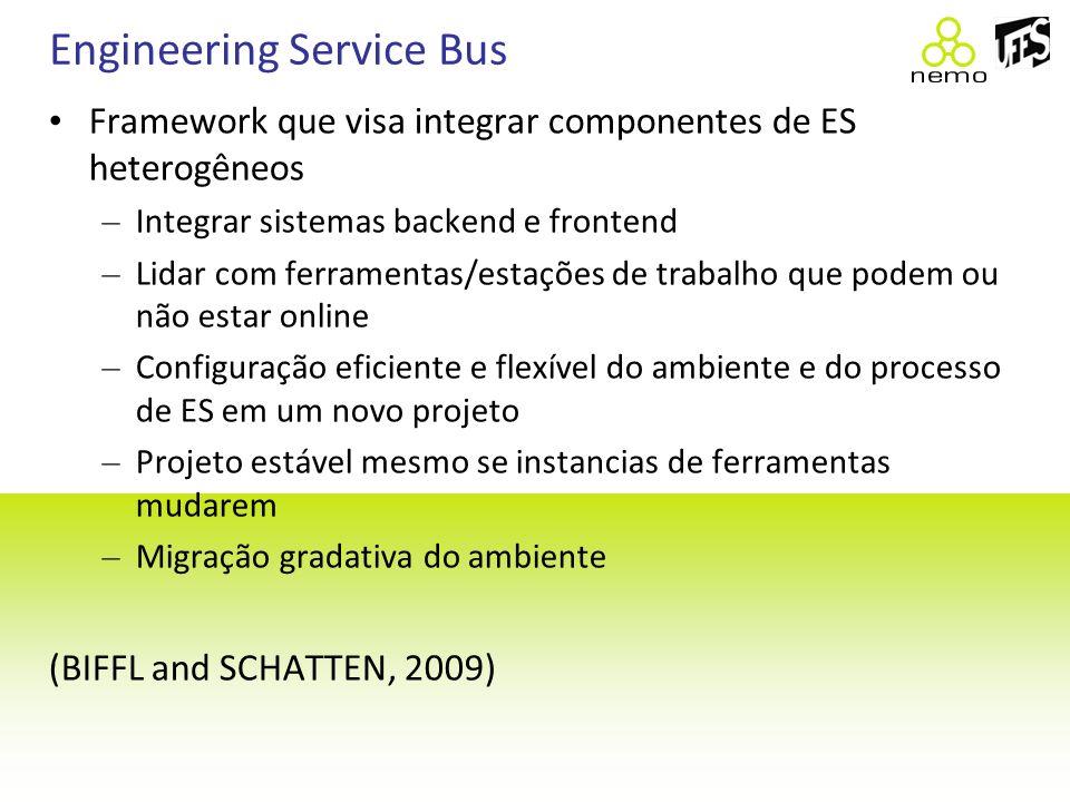 Engineering Service Bus Framework que visa integrar componentes de ES heterogêneos – Integrar sistemas backend e frontend – Lidar com ferramentas/esta