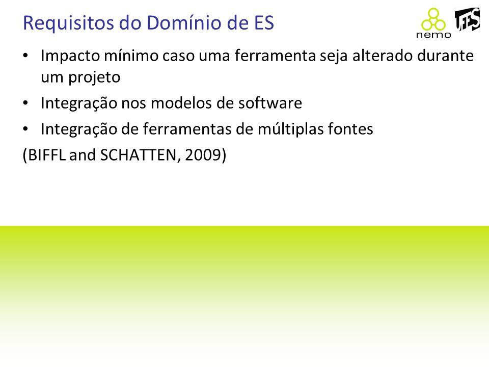 Requisitos do Domínio de ES Impacto mínimo caso uma ferramenta seja alterado durante um projeto Integração nos modelos de software Integração de ferra