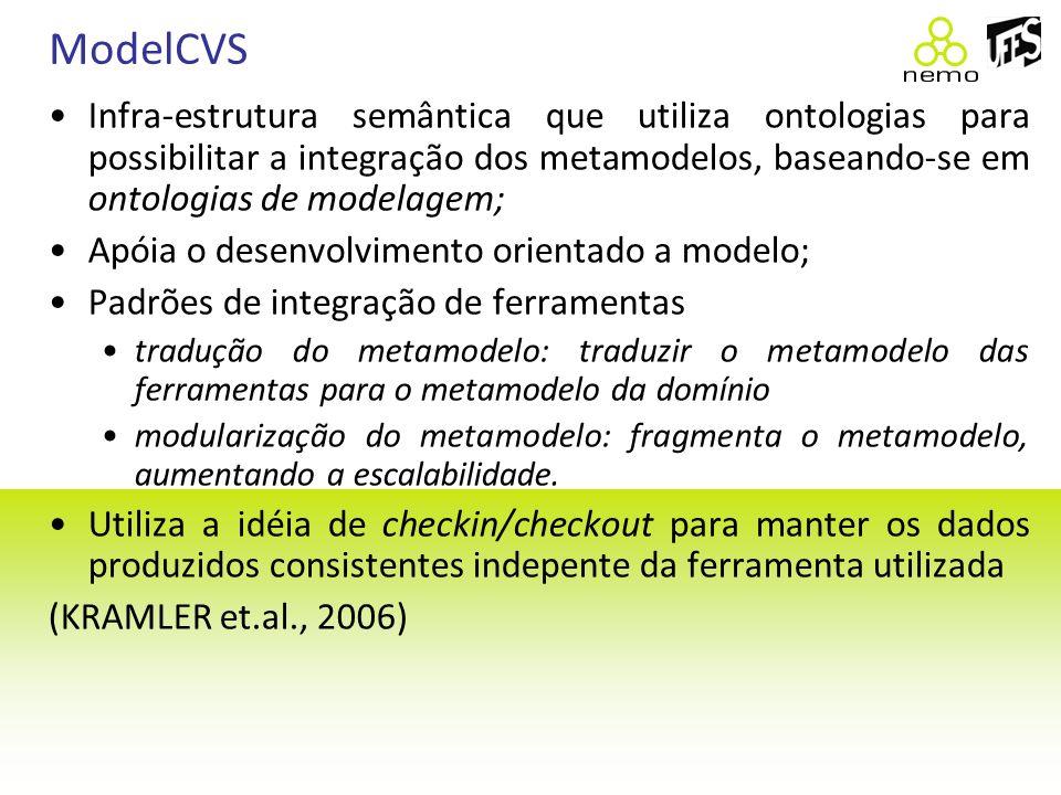 ModelCVS Infra-estrutura semântica que utiliza ontologias para possibilitar a integração dos metamodelos, baseando-se em ontologias de modelagem; Apói