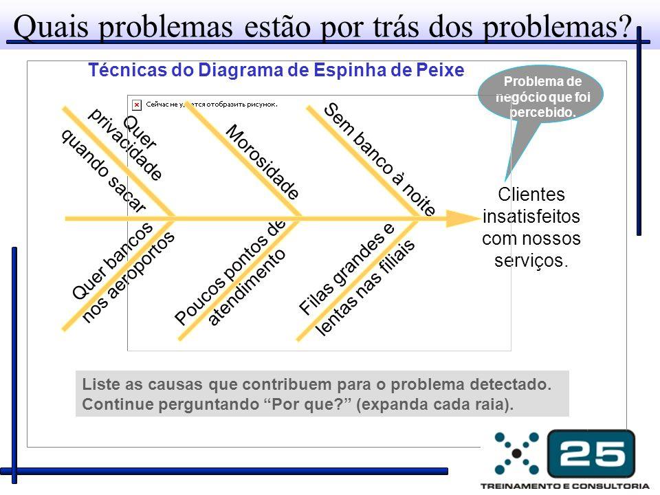 Quais problemas estão por trás dos problemas.