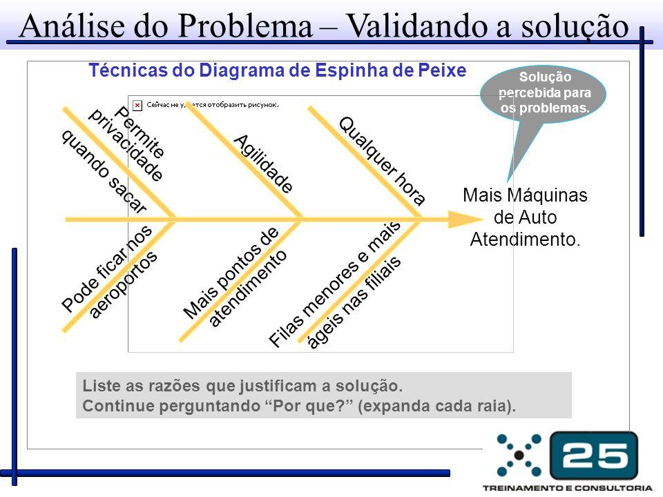 Técnicas do Diagrama de Espinha de Peixe Liste as razões que justificam a solução.