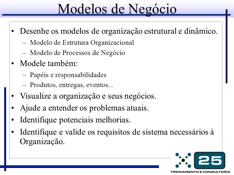 Modelos de Negócio Desenhe os modelos de organização estrutural e dinâmico.