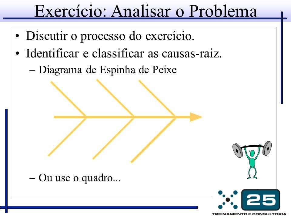 Exercício: Analisar o Problema Discutir o processo do exercício.