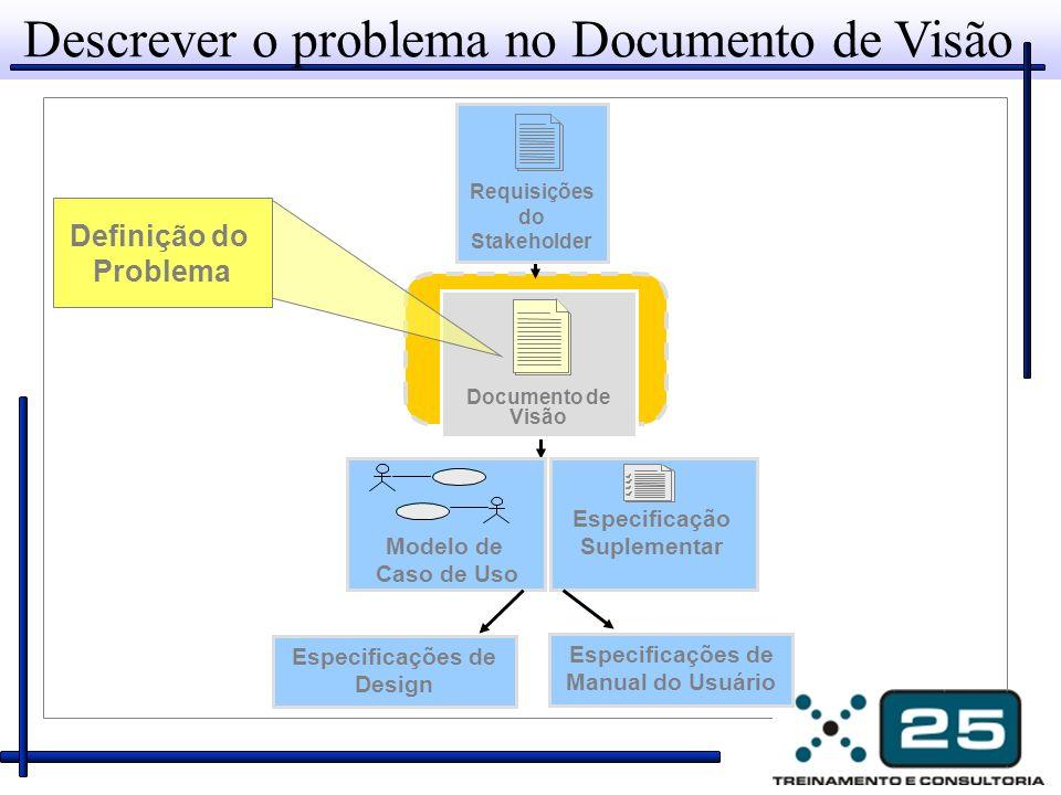 Descrever o problema no Documento de Visão Especificações de Manual do Usuário Especificações de Design Requisições do Stakeholder Documento de Visão Especificação Suplementar Modelo de Caso de Uso Definição do Problema