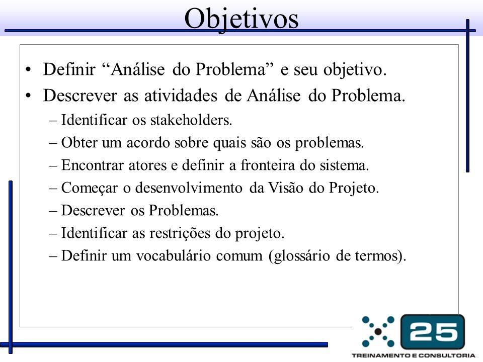 Objetivos Definir Análise do Problema e seu objetivo.