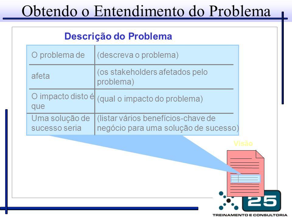 Obtendo o Entendimento do Problema Descrição do Problema Visão O problema de(descreva o problema) afeta (os stakeholders afetados pelo problema) O impacto disto é que (qual o impacto do problema) Uma solução de sucesso seria (listar vários benefícios-chave de negócio para uma solução de sucesso)