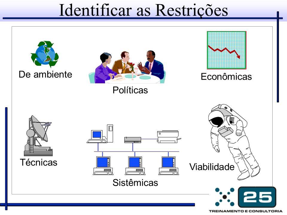 Identificar as Restrições Econômicas Técnicas De ambiente Sistêmicas Políticas Viabilidade