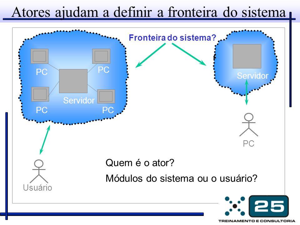 Atores ajudam a definir a fronteira do sistema PC Fronteira do sistema.