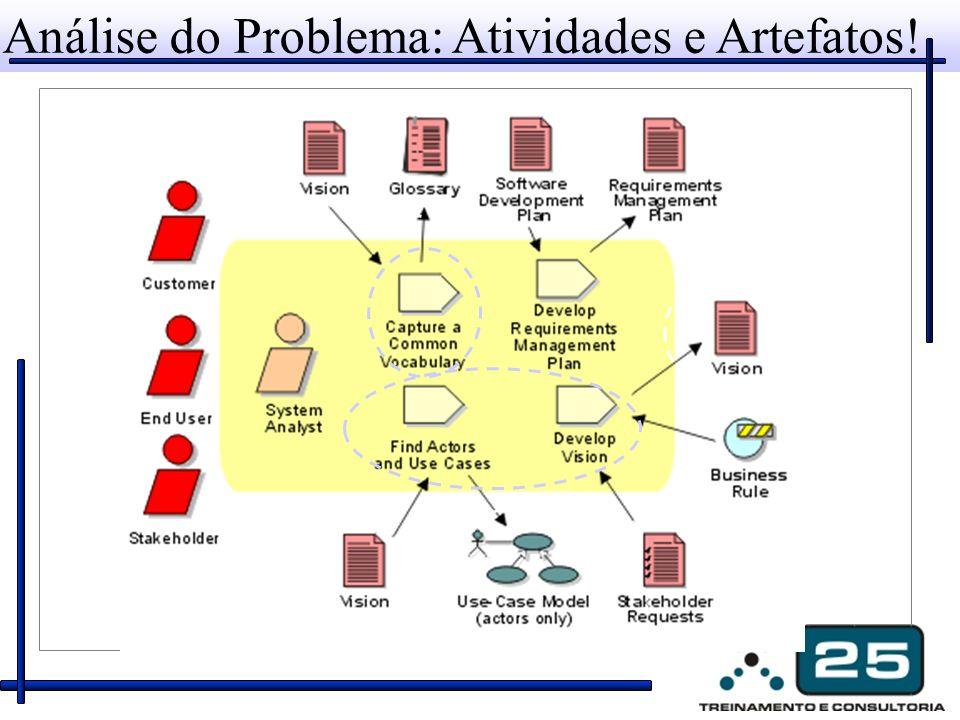 Análise do Problema: Atividades e Artefatos!