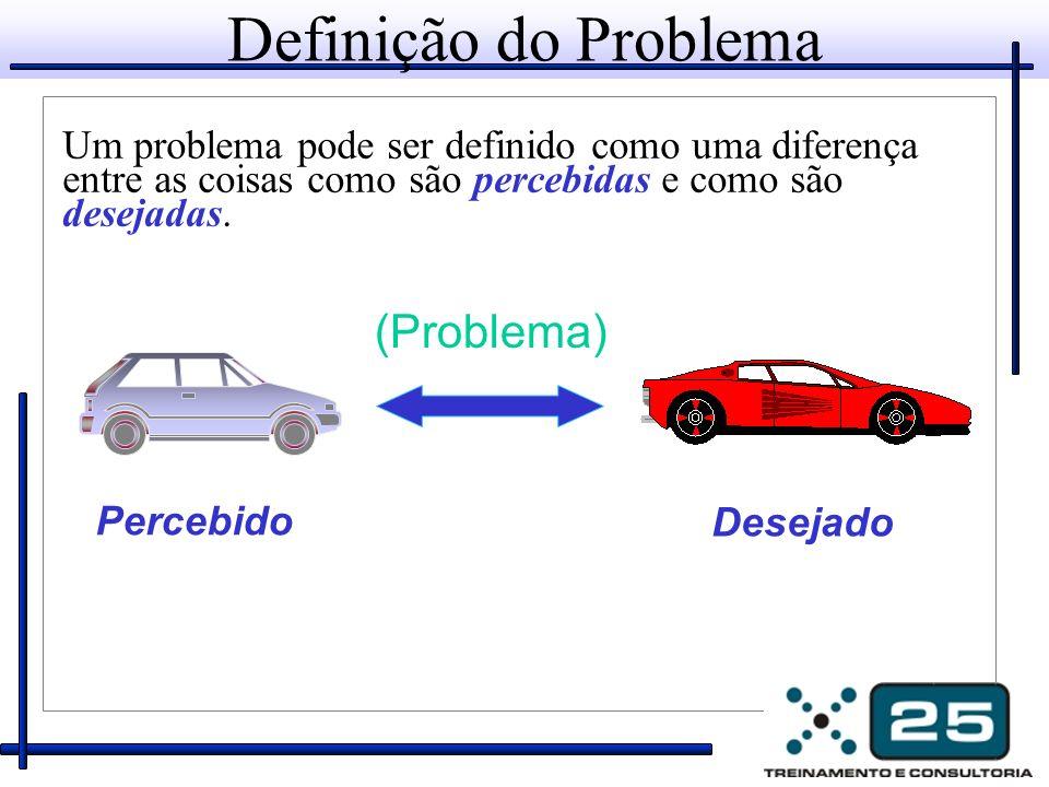 Definição do Problema Um problema pode ser definido como uma diferença entre as coisas como são percebidas e como são desejadas.