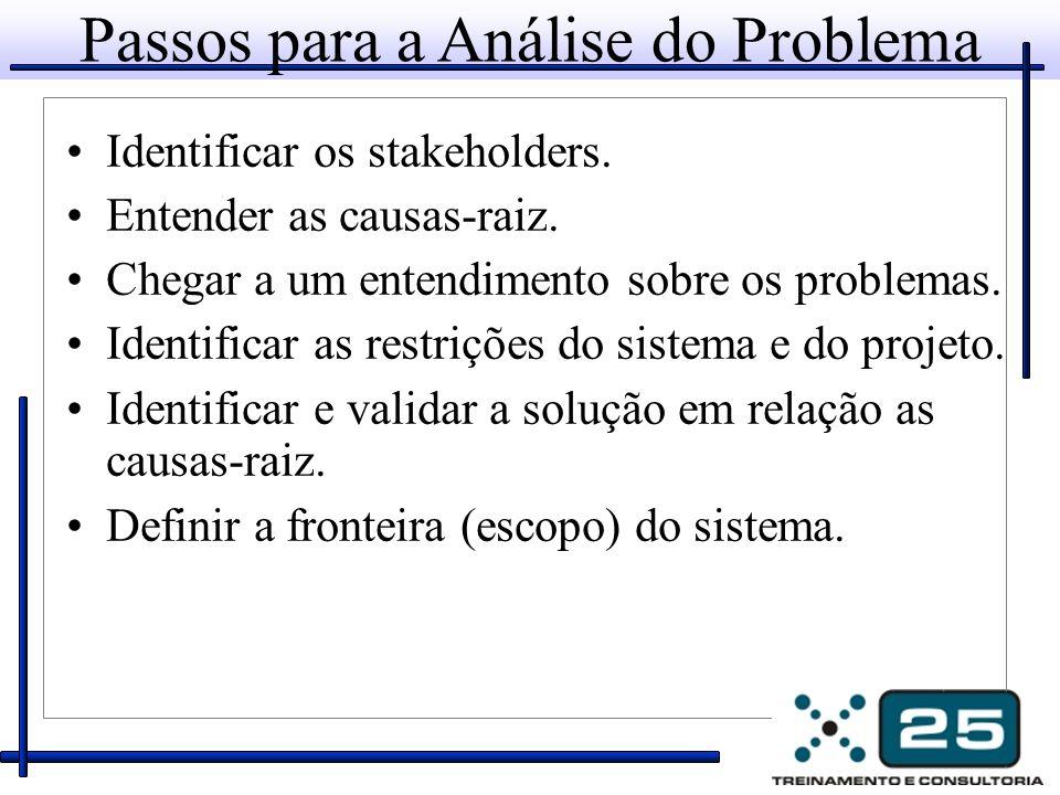 Passos para a Análise do Problema Identificar os stakeholders.