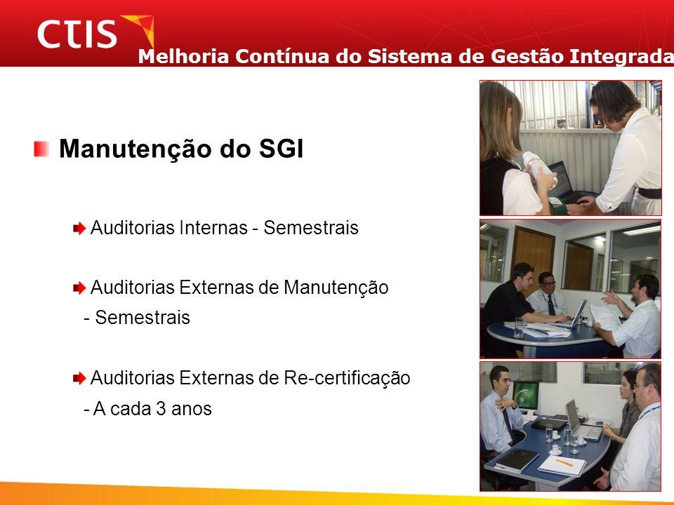 Melhoria Contínua do Sistema de Gestão Integrada Manutenção do SGI Auditorias Internas - Semestrais Auditorias Externas de Re-certificação - A cada 3 anos Auditorias Externas de Manutenção - Semestrais