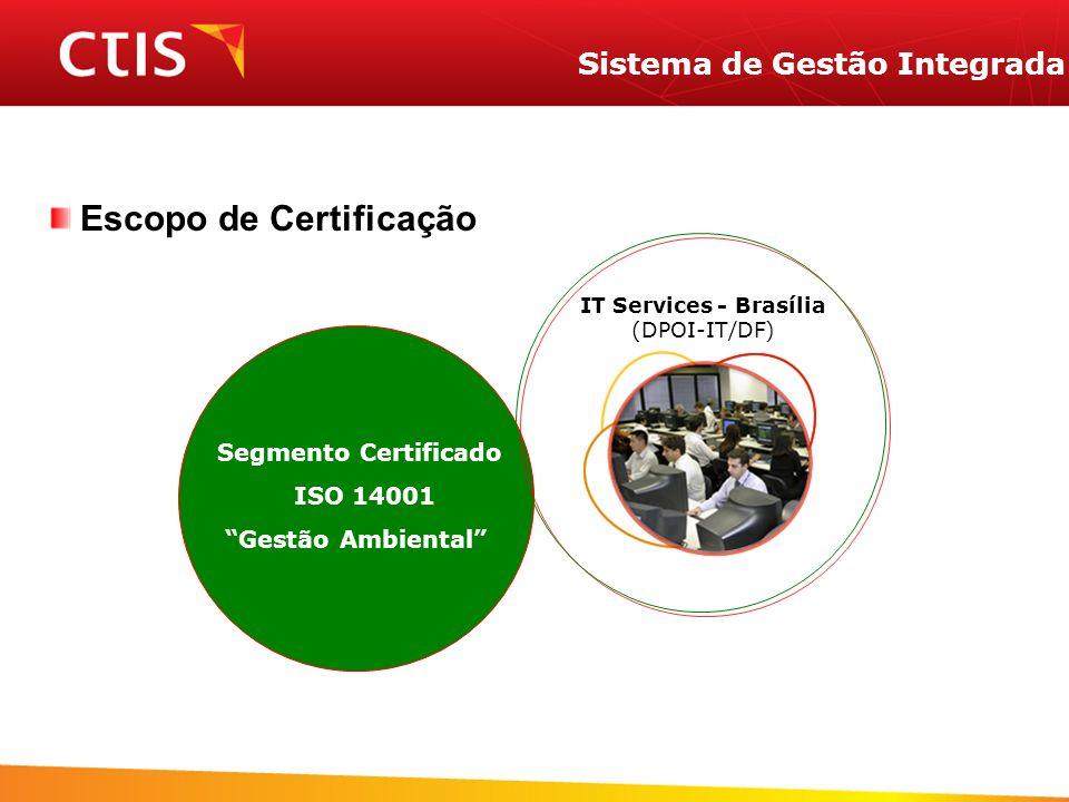 Sistema de Gestão Integrada Onde encontrar os documentos do SGI.