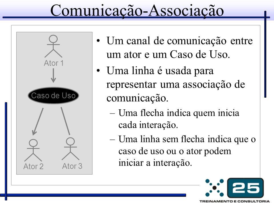 Comunicação-Associação Um canal de comunicação entre um ator e um Caso de Uso. Uma linha é usada para representar uma associação de comunicação. –Uma