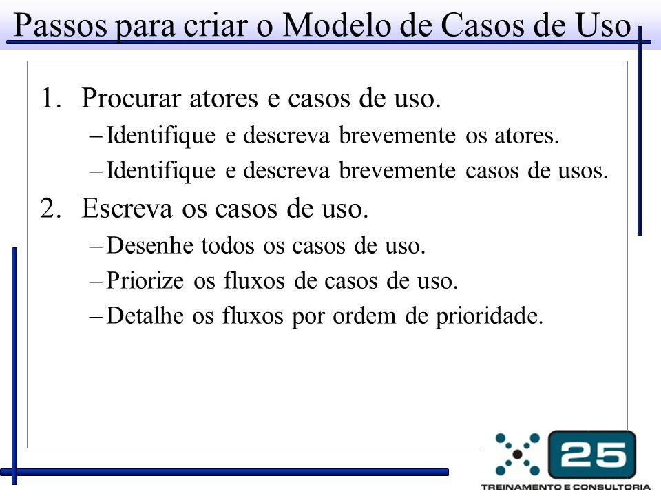 Passos para criar o Modelo de Casos de Uso 1.Procurar atores e casos de uso. –Identifique e descreva brevemente os atores. –Identifique e descreva bre