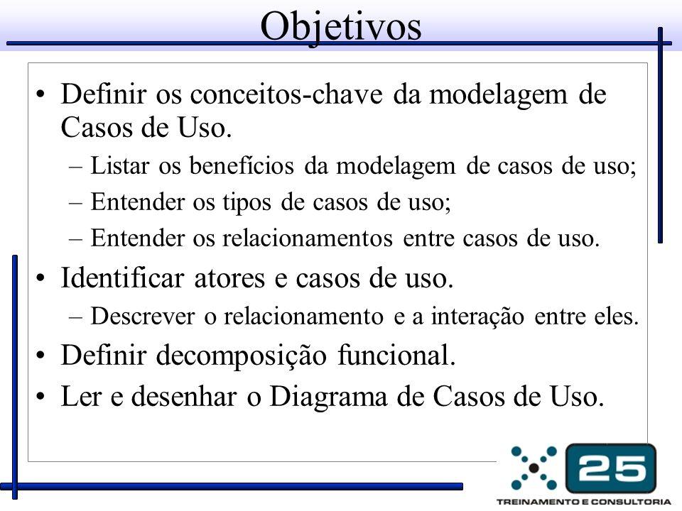 Objetivos Definir os conceitos-chave da modelagem de Casos de Uso. –Listar os benefícios da modelagem de casos de uso; –Entender os tipos de casos de