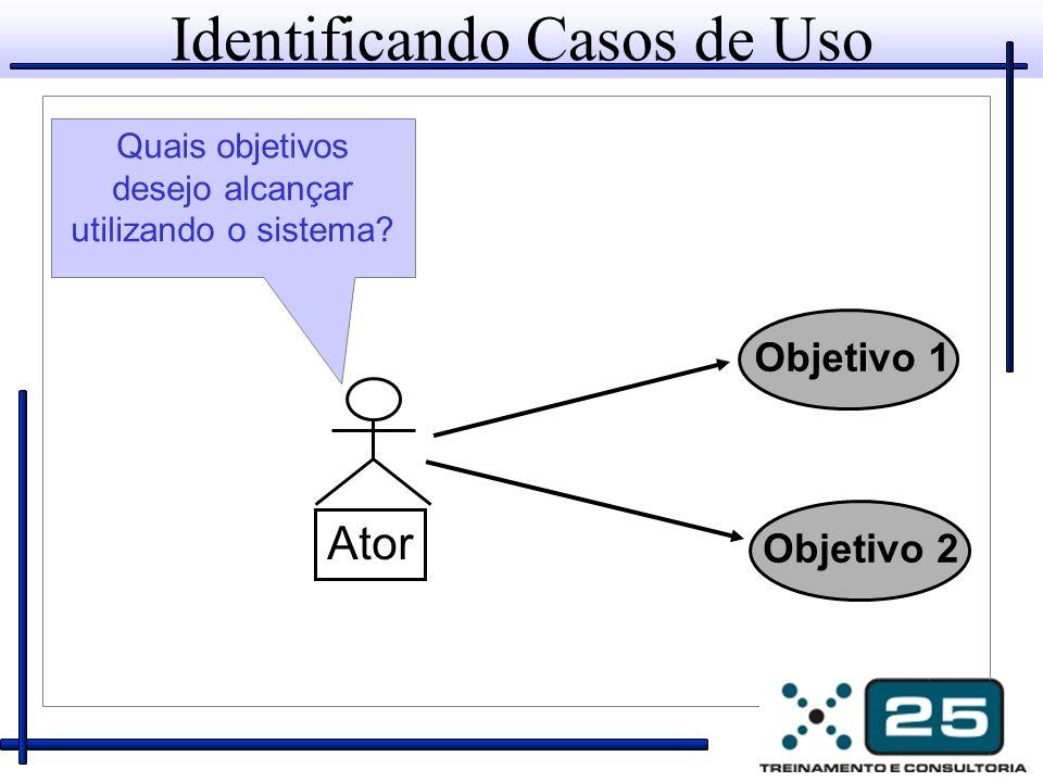 Identificando Casos de Uso Ator Objetivo 1 Objetivo 2 Quais objetivos desejo alcançar utilizando o sistema?