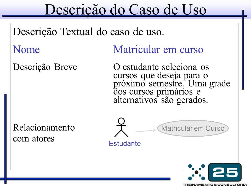 Descrição do Caso de Uso Descrição Textual do caso de uso. NomeMatricular em curso Descrição BreveO estudante seleciona os cursos que deseja para o pr