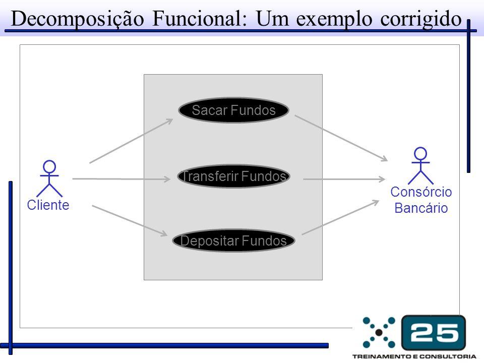 Decomposição Funcional: Um exemplo corrigido Sacar Fundos Transferir Fundos Depositar Fundos Cliente Consórcio Bancário