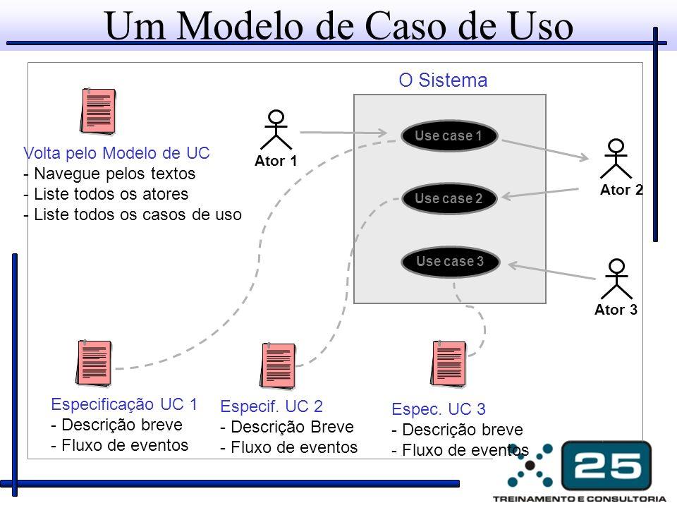 Use case 1 Use case 2 Use case 3 Um Modelo de Caso de Uso Volta pelo Modelo de UC - Navegue pelos textos - Liste todos os atores - Liste todos os caso