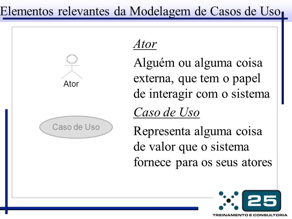 Elementos relevantes da Modelagem de Casos de Uso Ator Alguém ou alguma coisa externa, que tem o papel de interagir com o sistema Caso de Uso Represen