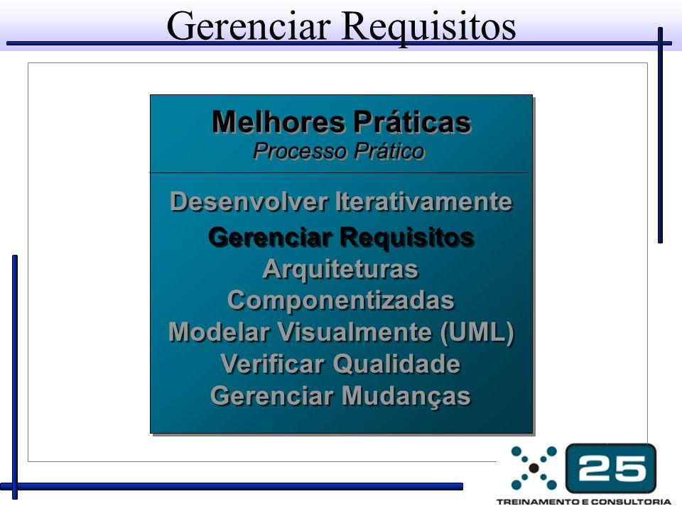 Gerenciar Requisitos Melhores Práticas Processo Prático Melhores Práticas Processo Prático Desenvolver Iterativamente Gerenciar Requisitos Arquitetura