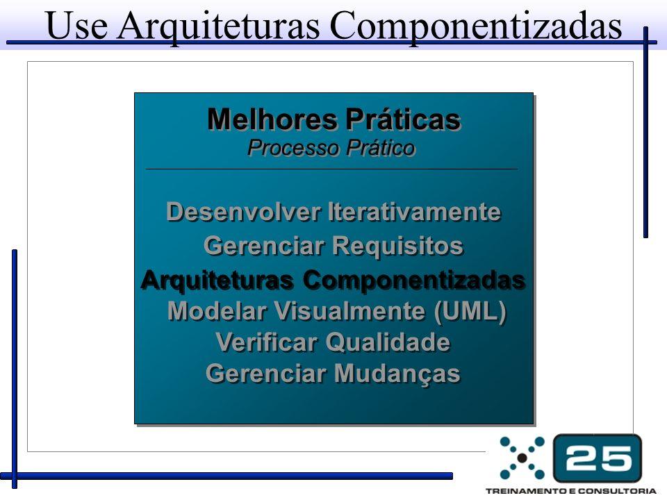 Use Arquiteturas Componentizadas Melhores Práticas Processo Prático Melhores Práticas Processo Prático Desenvolver Iterativamente Gerenciar Requisitos