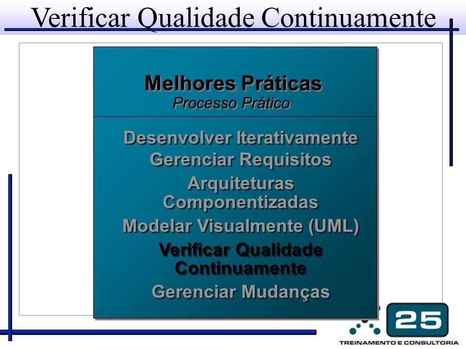 Verificar Qualidade Continuamente Melhores Práticas Processo Prático Melhores Práticas Processo Prático Desenvolver Iterativamente Gerenciar Requisito