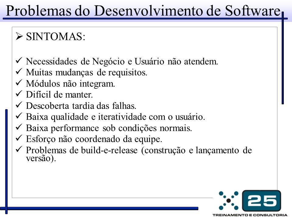 Problemas do Desenvolvimento de Software SINTOMAS: Necessidades de Negócio e Usuário não atendem. Muitas mudanças de requisitos. Módulos não integram.