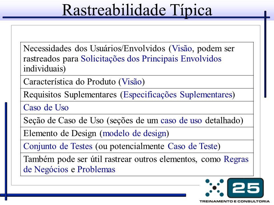 Rastreabilidade Típica Necessidades dos Usuários/Envolvidos (Visão, podem ser rastreados para Solicitações dos Principais Envolvidos individuais) Característica do Produto (Visão) Requisitos Suplementares (Especificações Suplementares) Caso de Uso Seção de Caso de Uso (seções de um caso de uso detalhado) Elemento de Design (modelo de design) Conjunto de Testes (ou potencialmente Caso de Teste) Também pode ser útil rastrear outros elementos, como Regras de Negócios e Problemas