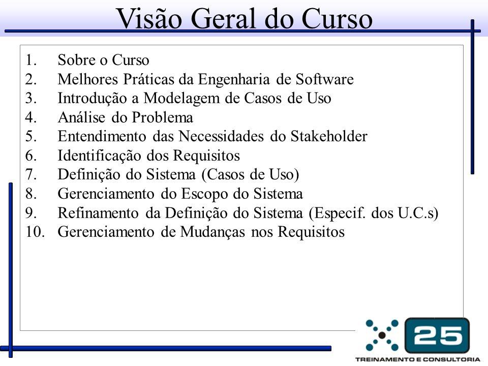Visão Geral do Curso 1.Sobre o Curso 2.Melhores Práticas da Engenharia de Software 3.Introdução a Modelagem de Casos de Uso 4.Análise do Problema 5.Entendimento das Necessidades do Stakeholder 6.Identificação dos Requisitos 7.Definição do Sistema (Casos de Uso) 8.Gerenciamento do Escopo do Sistema 9.Refinamento da Definição do Sistema (Especif.