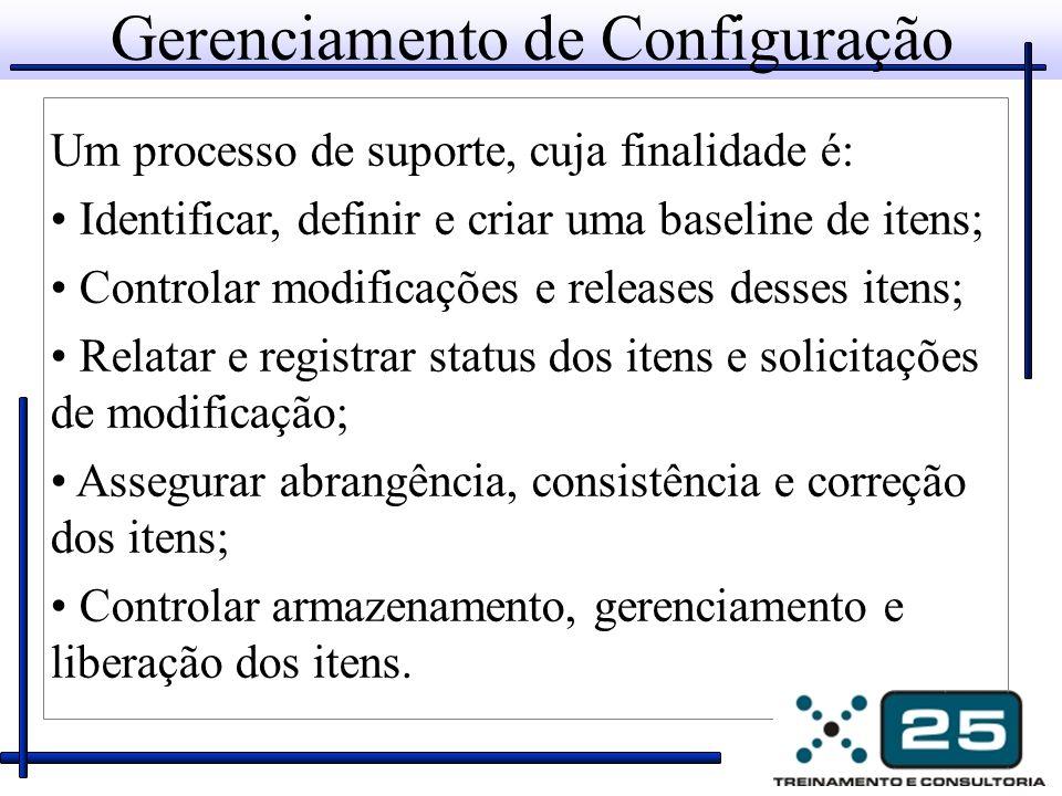 Gerenciamento de Configuração Um processo de suporte, cuja finalidade é: Identificar, definir e criar uma baseline de itens; Controlar modificações e