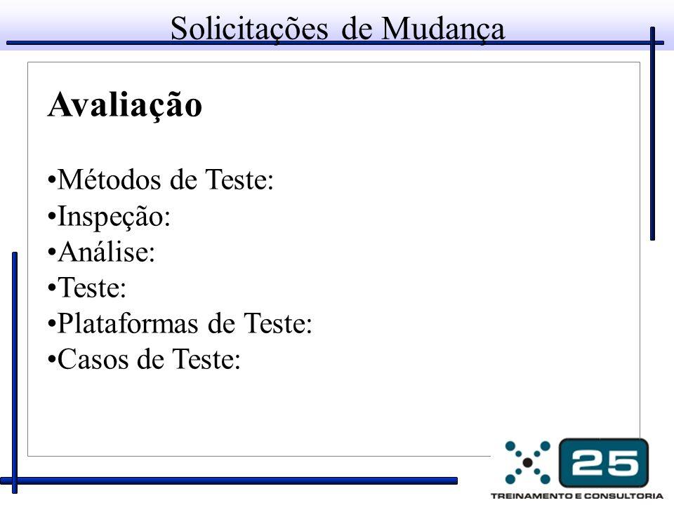 Solicitações de Mudança Avaliação Métodos de Teste: Inspeção: Análise: Teste: Plataformas de Teste: Casos de Teste: