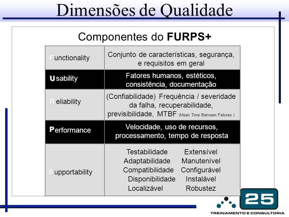 Dimensões de Qualidade Componentes do FURPS+ Functionality Conjunto de características, segurança, e requisitos em geral Usability Fatores humanos, es